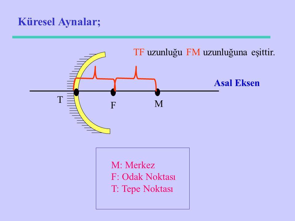 Küresel Aynalar; TF uzunluğu FM uzunluğuna eşittir. Asal Eksen T M F