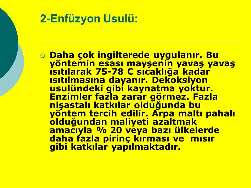 2-Enfüzyon Usulü: