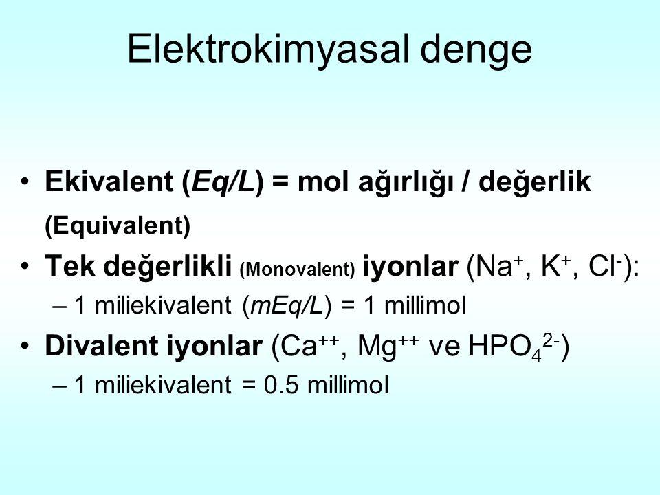Elektrokimyasal denge