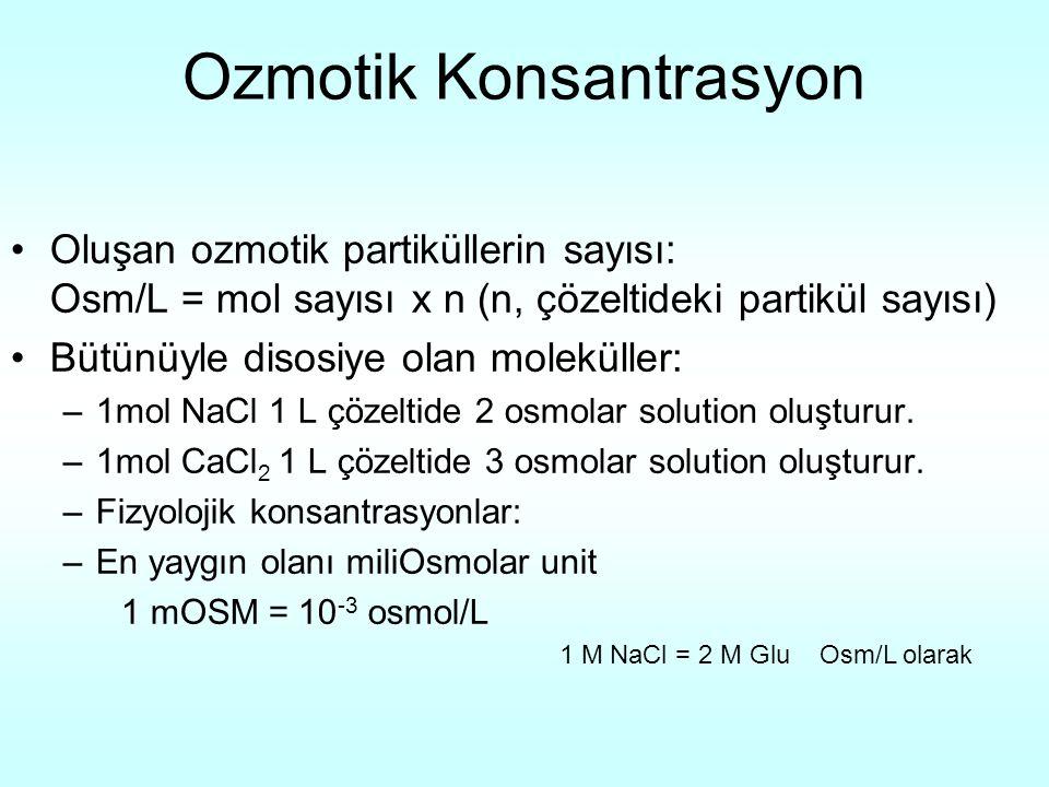 Ozmotik Konsantrasyon