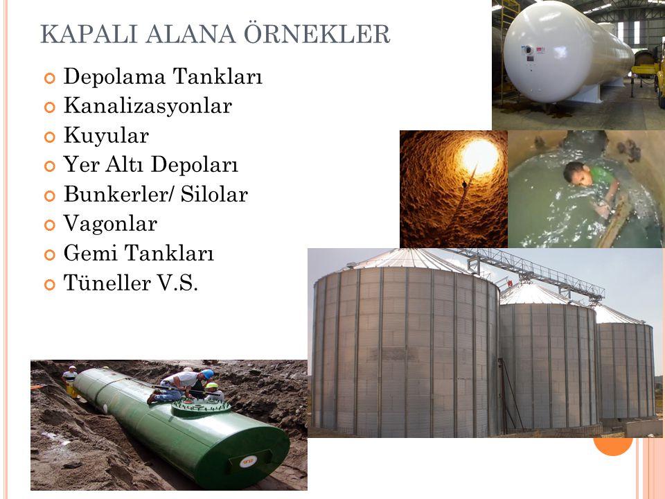 KAPALI ALANA ÖRNEKLER Depolama Tankları Kanalizasyonlar Kuyular