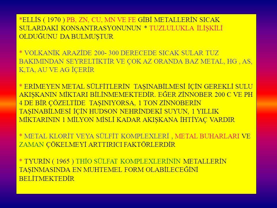 *ELLİS ( 1970 ) PB, ZN, CU, MN VE FE GİBİ METALLERİN SICAK SULARDAKİ KONSANTRASYONUNUN * TUZLULUKLA İLİŞKİLİ OLDUĞUNU DA BULMUŞTUR