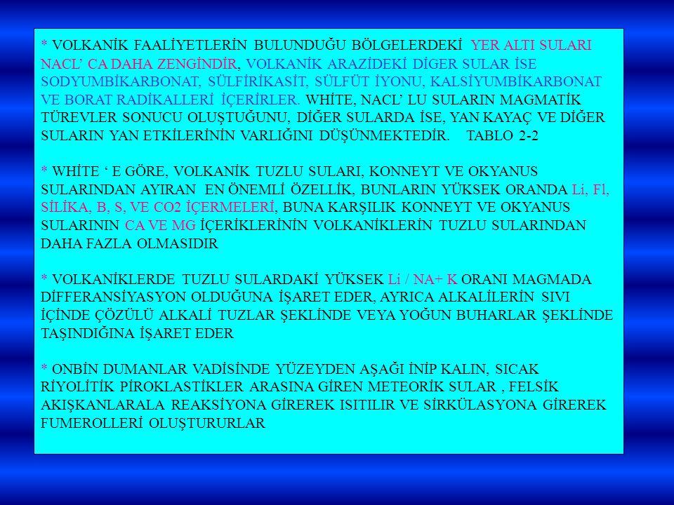 * VOLKANİK FAALİYETLERİN BULUNDUĞU BÖLGELERDEKİ YER ALTI SULARI NACL' CA DAHA ZENGİNDİR, VOLKANİK ARAZİDEKİ DİGER SULAR İSE SODYUMBİKARBONAT, SÜLFİRİKASİT, SÜLFÜT İYONU, KALSİYUMBİKARBONAT VE BORAT RADİKALLERİ İÇERİRLER. WHİTE, NACL' LU SULARIN MAGMATİK TÜREVLER SONUCU OLUŞTUĞUNU, DİĞER SULARDA İSE, YAN KAYAÇ VE DİĞER SULARIN YAN ETKİLERİNİN VARLIĞINI DÜŞÜNMEKTEDİR. TABLO 2-2