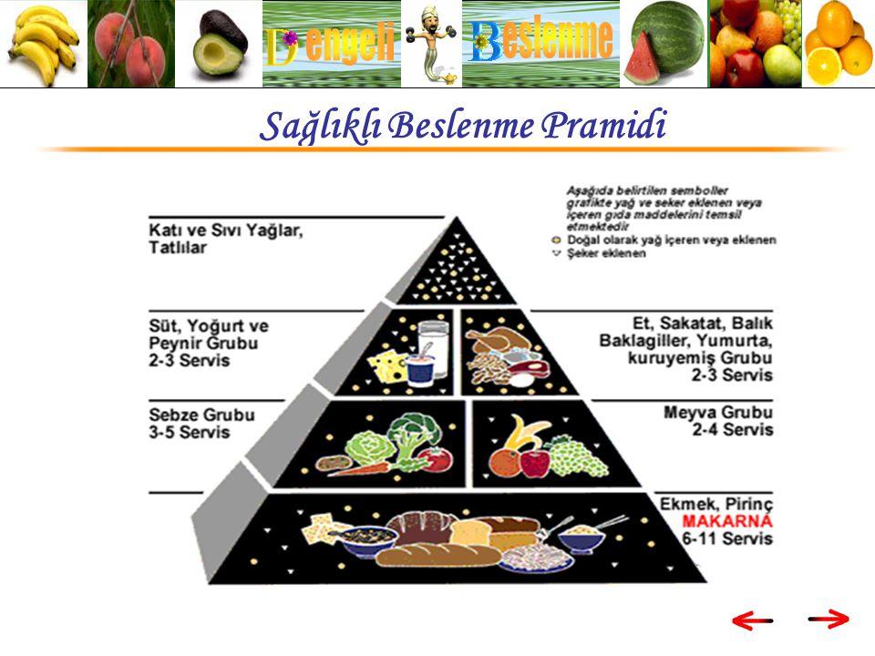 Sağlıklı Beslenme Pramidi