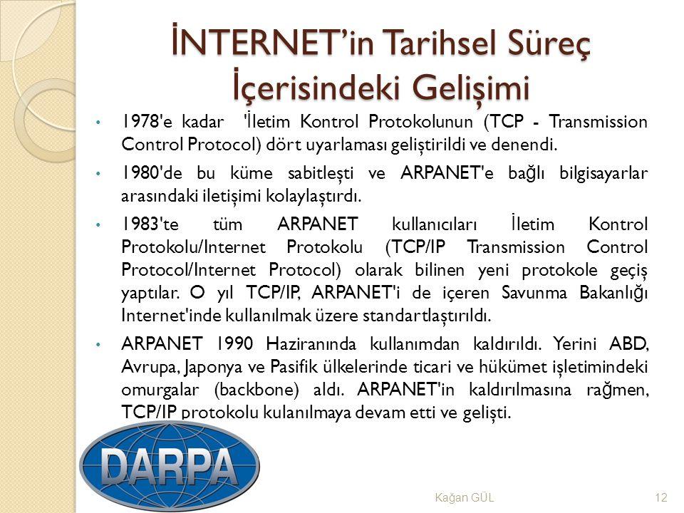 İNTERNET'in Tarihsel Süreç İçerisindeki Gelişimi
