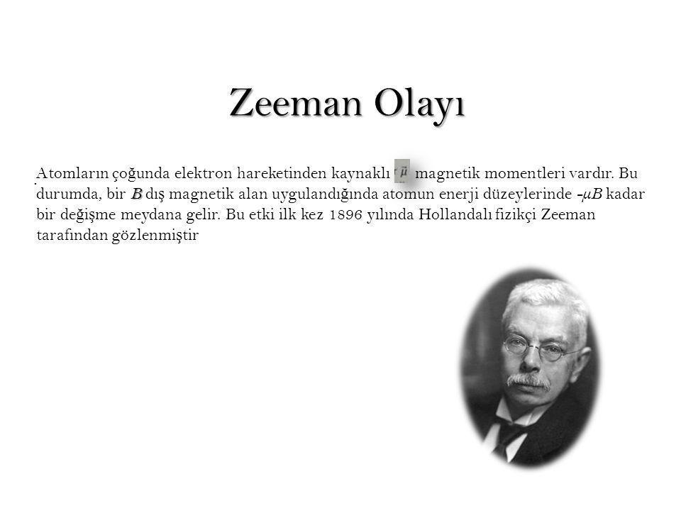 Zeeman Olayı