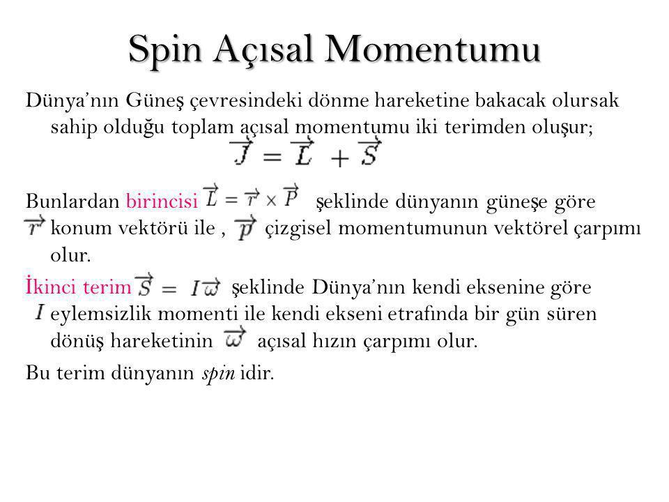 Spin Açısal Momentumu