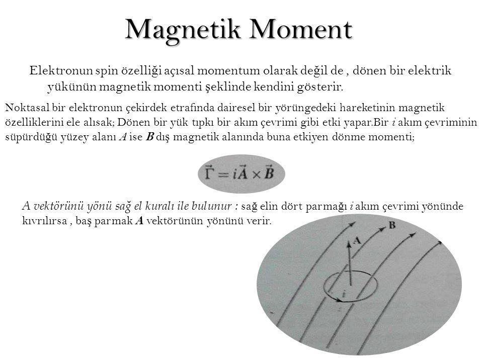 Magnetik Moment Elektronun spin özelliği açısal momentum olarak değil de , dönen bir elektrik yükünün magnetik momenti şeklinde kendini gösterir.