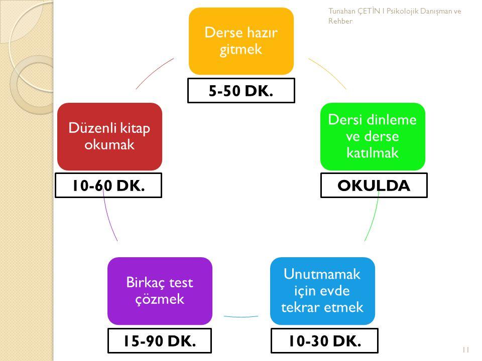 5-50 DK. 10-60 DK. OKULDA 15-90 DK. 10-30 DK. Derse hazır gitmek