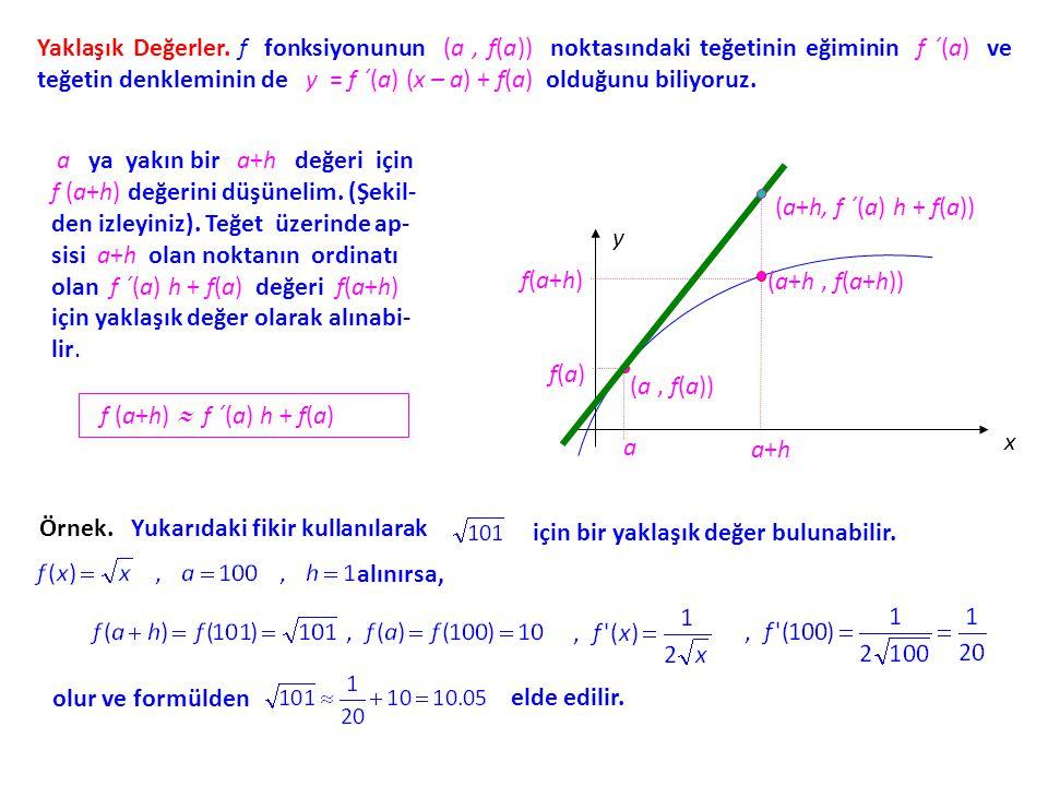 Yaklaşık Değerler. f fonksiyonunun (a , f(a)) noktasındaki teğetinin eğiminin f ´(a) ve teğetin denkleminin de y = f ´(a) (x – a) + f(a) olduğunu biliyoruz.