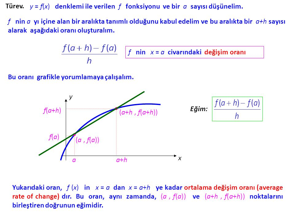 Türev. y = f(x) denklemi ile verilen f fonksiyonu ve bir a sayısı düşünelim.