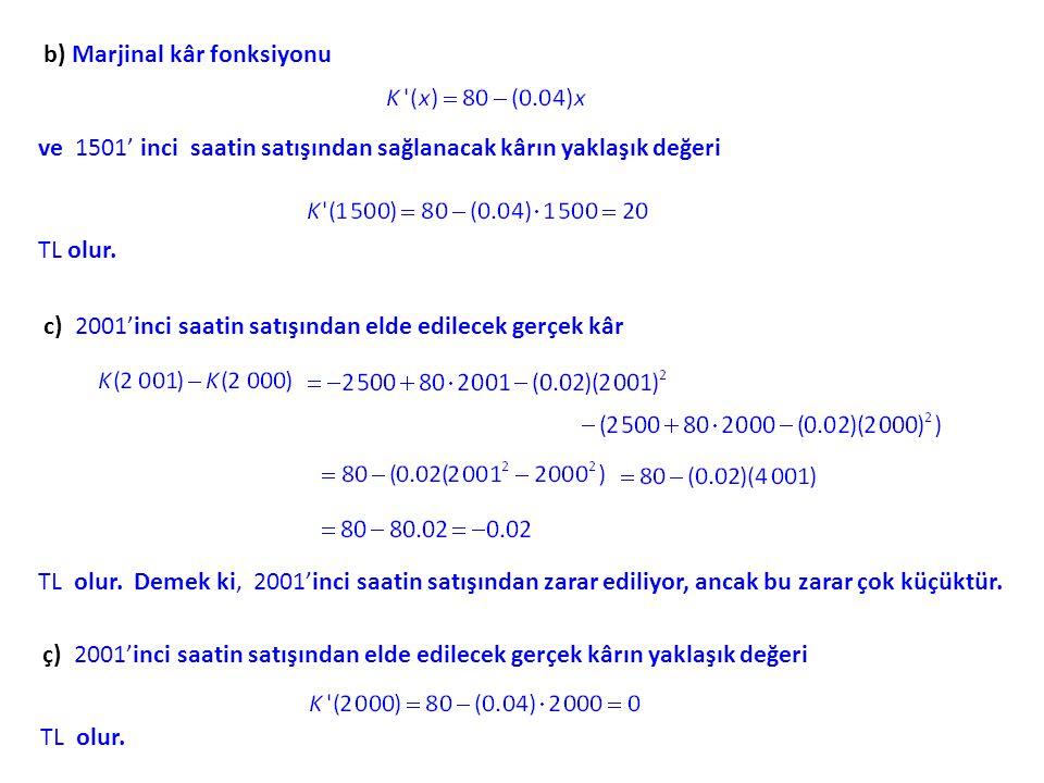 b) Marjinal kâr fonksiyonu