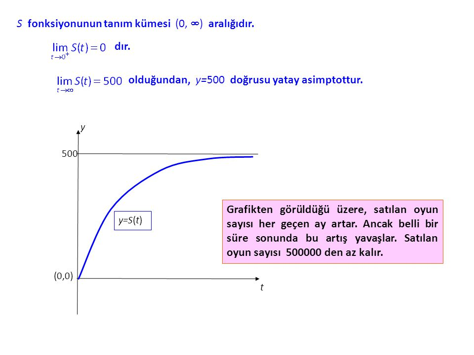 S fonksiyonunun tanım kümesi (0, ) aralığıdır.
