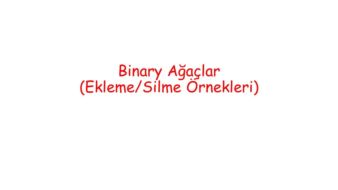 Binary Ağaçlar (Ekleme/Silme Örnekleri)