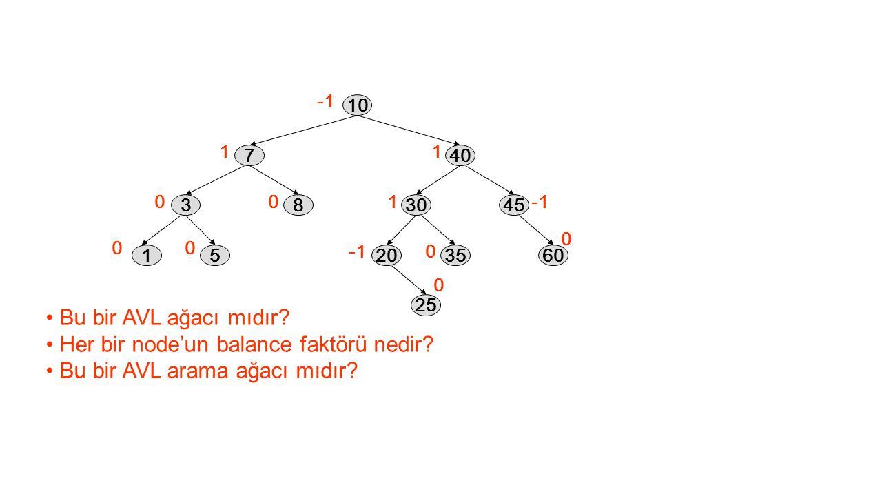 Her bir node'un balance faktörü nedir Bu bir AVL arama ağacı mıdır