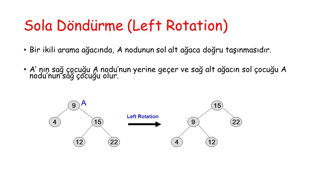 Sola Döndürme (Left Rotation)