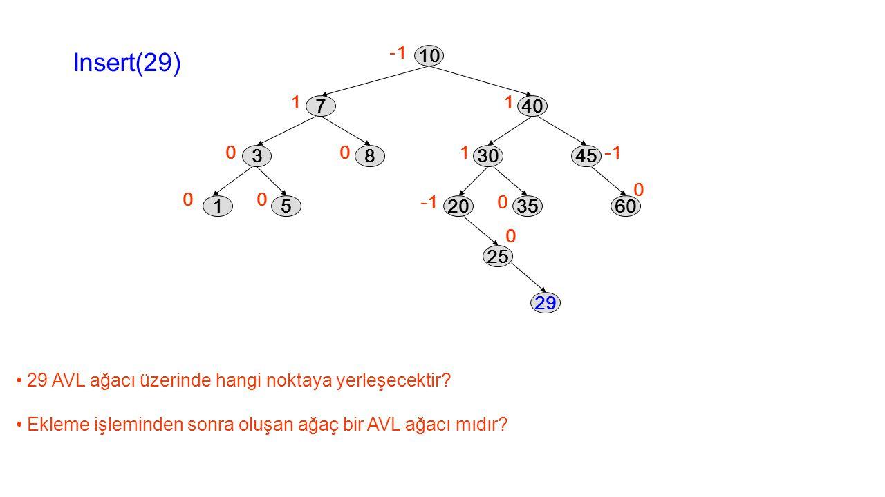 -1 1. 10. 40. 30. 45. 20. 35. 25. 60. 7. 3. 8. 5. Insert(29) 29. 29 AVL ağacı üzerinde hangi noktaya yerleşecektir