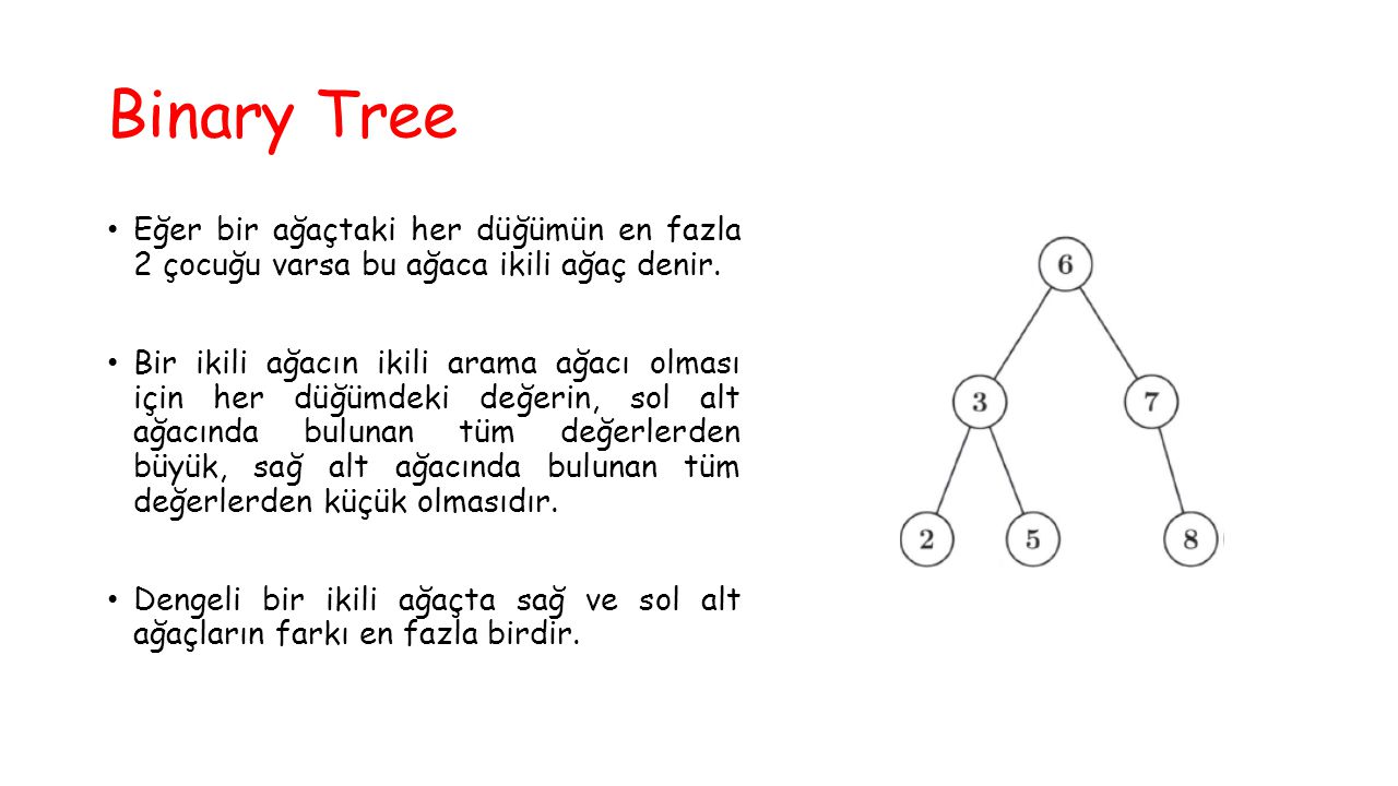 Binary Tree Eğer bir ağaçtaki her düğümün en fazla 2 çocuğu varsa bu ağaca ikili ağaç denir.