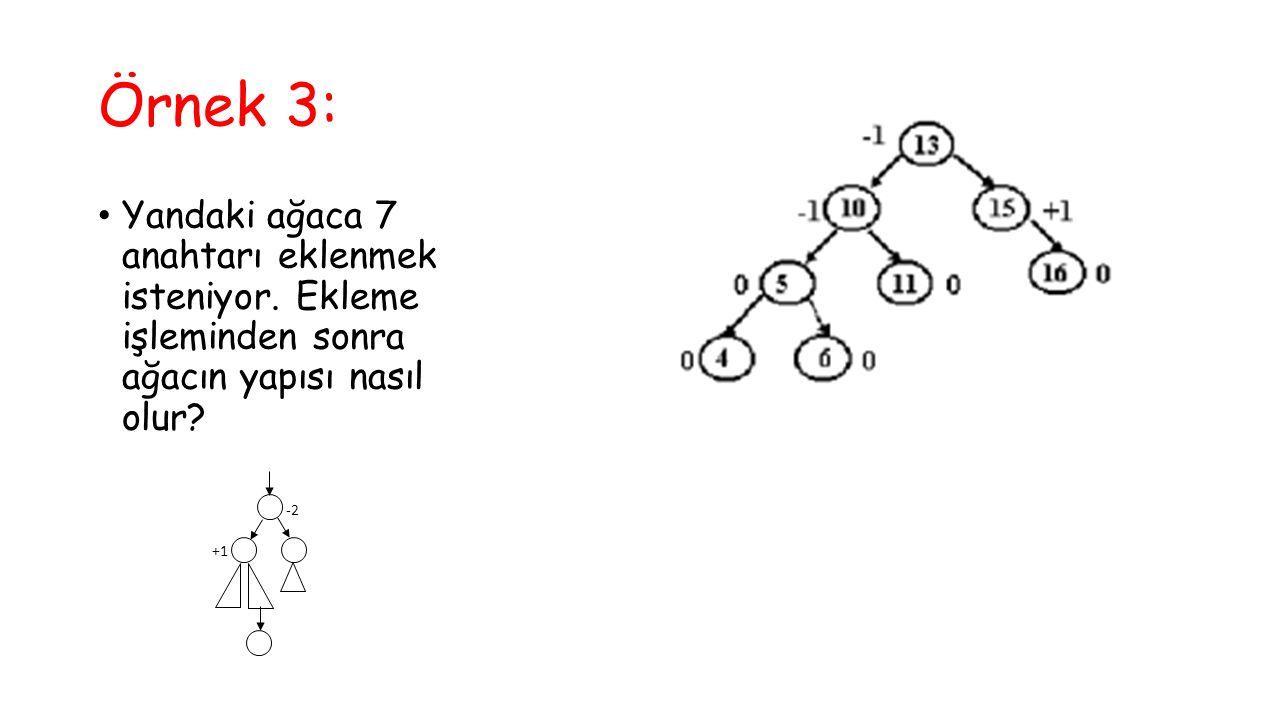 Örnek 3: Yandaki ağaca 7 anahtarı eklenmek isteniyor. Ekleme işleminden sonra ağacın yapısı nasıl olur