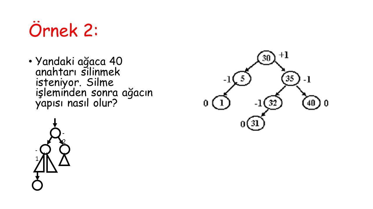 Örnek 2: Yandaki ağaca 40 anahtarı silinmek isteniyor. Silme işleminden sonra ağacın yapısı nasıl olur