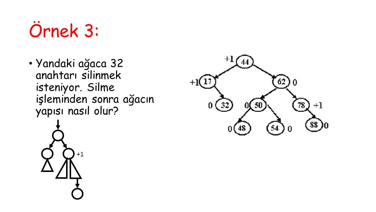 Örnek 3: Yandaki ağaca 32 anahtarı silinmek isteniyor. Silme işleminden sonra ağacın yapısı nasıl olur