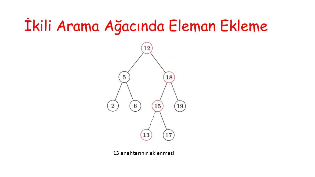 İkili Arama Ağacında Eleman Ekleme