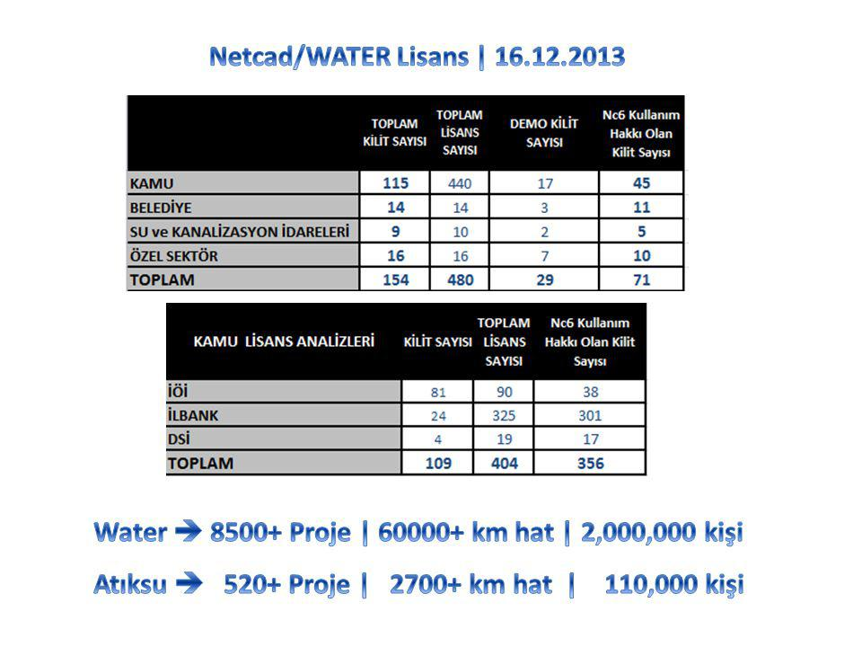 Netcad/WATER Lisans | 16.12.2013 Water  8500+ Proje | 60000+ km hat | 2,000,000 kişi.