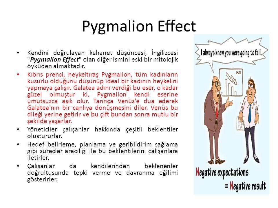 Pygmalion Effect Kendini doğrulayan kehanet düşüncesi, İngilizcesi Pygmalion Effect olan diğer ismini eski bir mitolojik öyküden almaktadır.