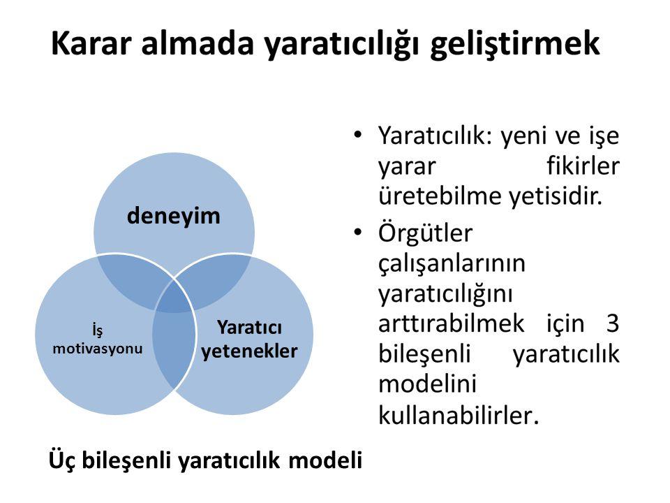 Üç bileşenli yaratıcılık modeli