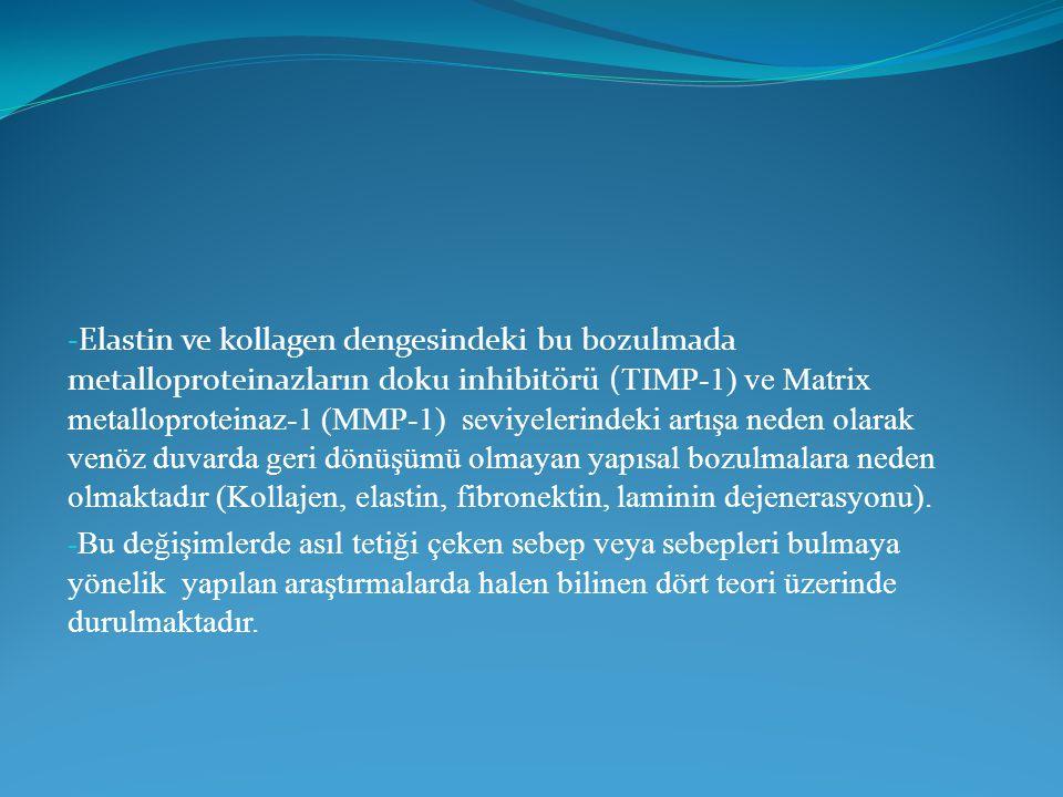 Elastin ve kollagen dengesindeki bu bozulmada metalloproteinazların doku inhibitörü (TIMP-1) ve Matrix metalloproteinaz-1 (MMP-1) seviyelerindeki artışa neden olarak venöz duvarda geri dönüşümü olmayan yapısal bozulmalara neden olmaktadır (Kollajen, elastin, fibronektin, laminin dejenerasyonu).