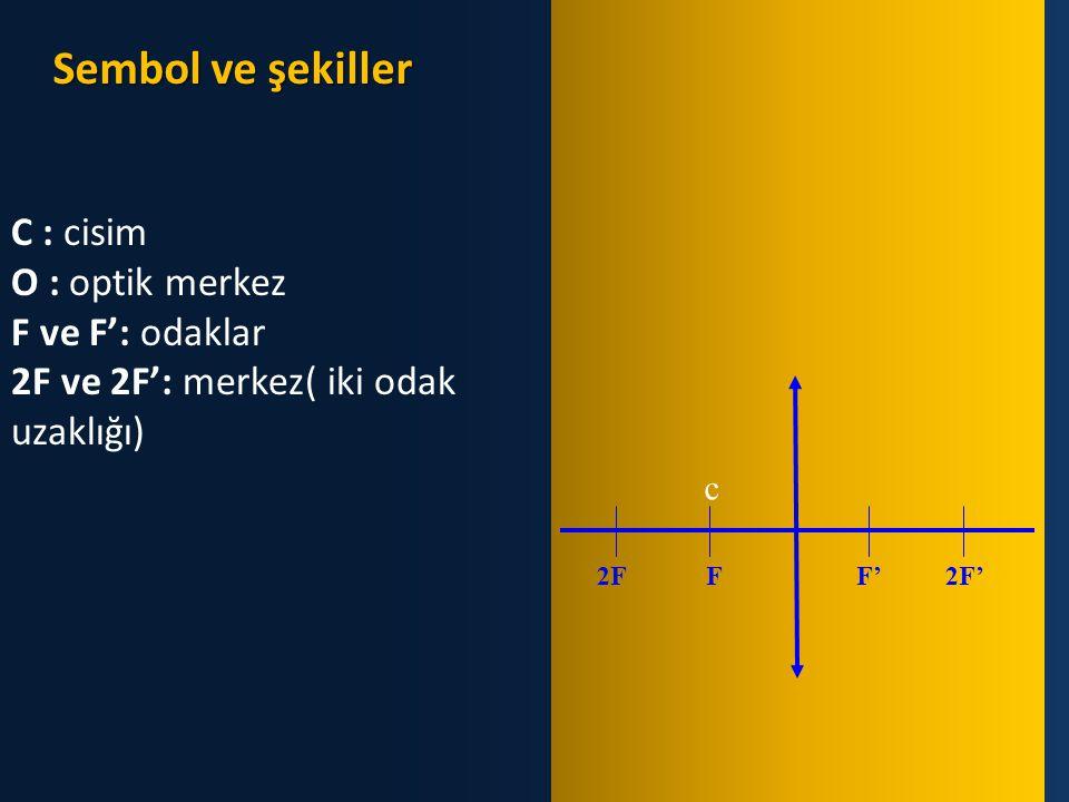 Sembol ve şekiller C : cisim O : optik merkez F ve F': odaklar