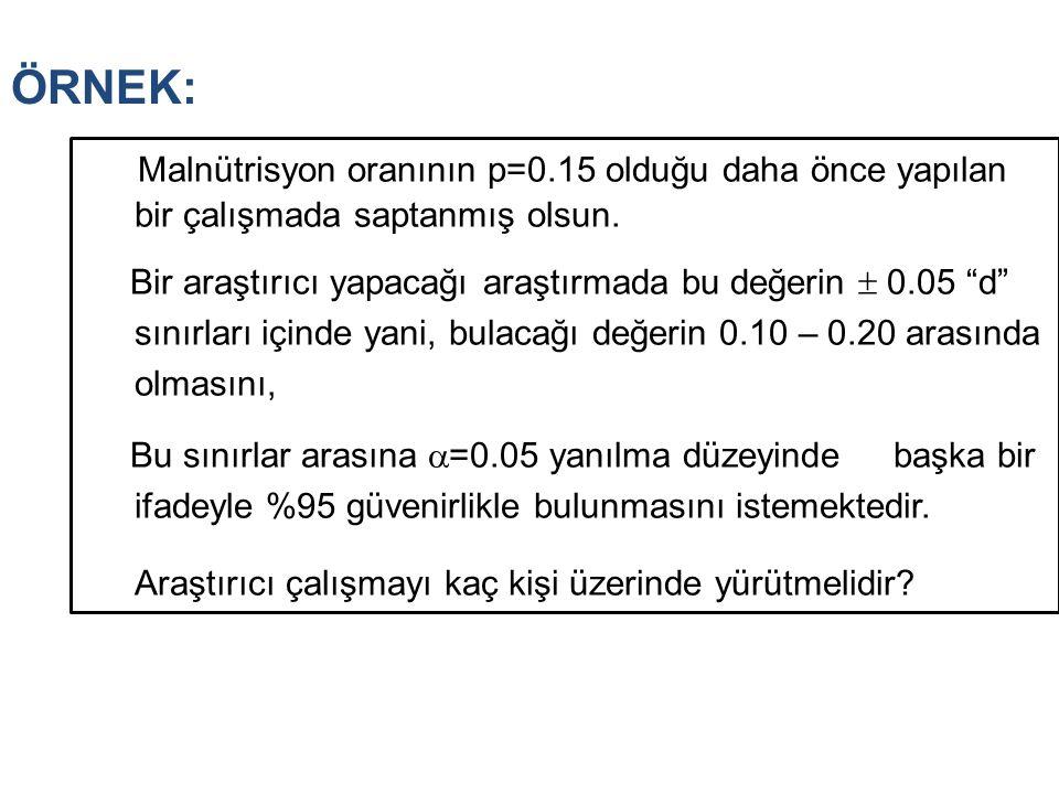 ÖRNEK: Malnütrisyon oranının p=0.15 olduğu daha önce yapılan bir çalışmada saptanmış olsun.