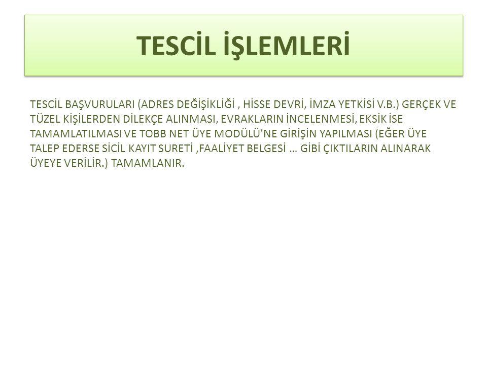 TESCİL İŞLEMLERİ