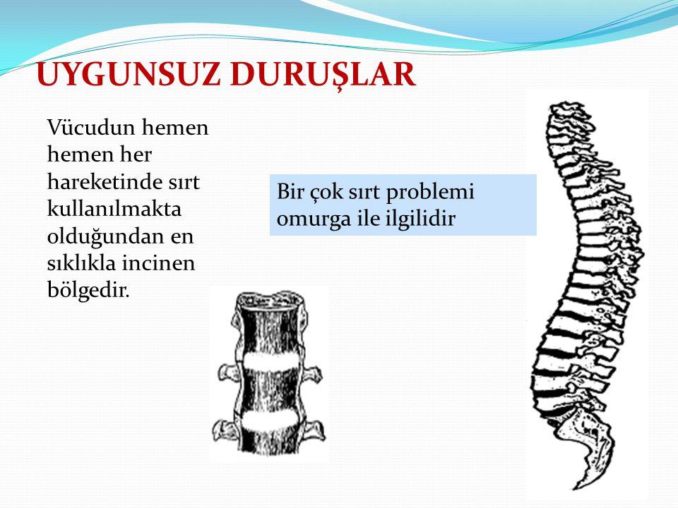 UYGUNSUZ DURUŞLAR Vücudun hemen hemen her hareketinde sırt kullanılmakta olduğundan en sıklıkla incinen bölgedir.
