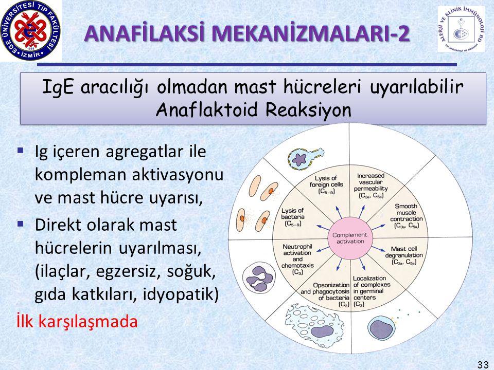 ANAFİLAKSİ MEKANİZMALARI-2