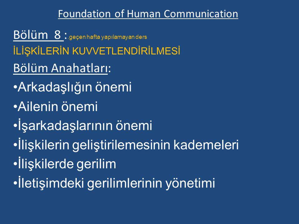 Foundation of Human Communication