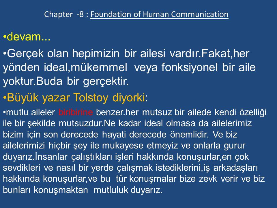 Chapter -8 : Foundation of Human Communication