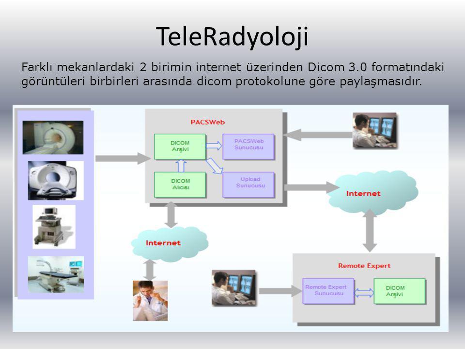 TeleRadyoloji