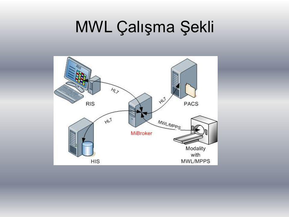 MWL Çalışma Şekli