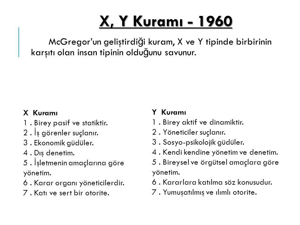 X, Y Kuramı - 1960 McGregor'un geliştirdiği kuram, X ve Y tipinde birbirinin karşıtı olan insan tipinin olduğunu savunur.