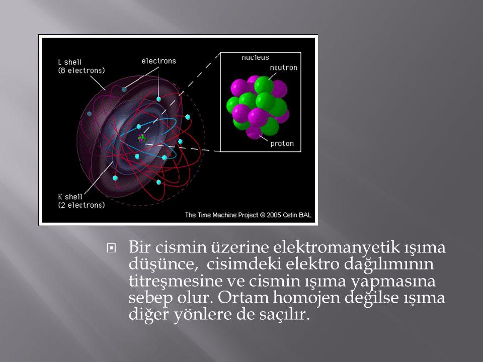 Bir cismin üzerine elektromanyetik ışıma düşünce, cisimdeki elektro dağılımının titreşmesine ve cismin ışıma yapmasına sebep olur.