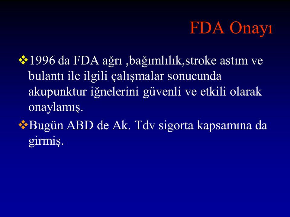 FDA Onayı