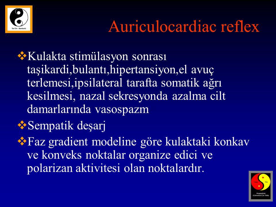 Auriculocardiac reflex