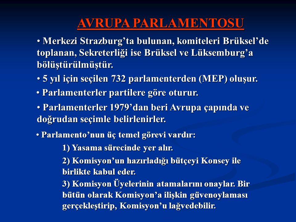 AVRUPA PARLAMENTOSUMerkezi Strazburg'ta bulunan, komiteleri Brüksel'de toplanan, Sekreterliği ise Brüksel ve Lüksemburg'a bölüştürülmüştür.