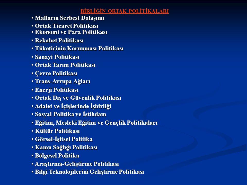 BİRLİĞİN ORTAK POLİTİKALARI