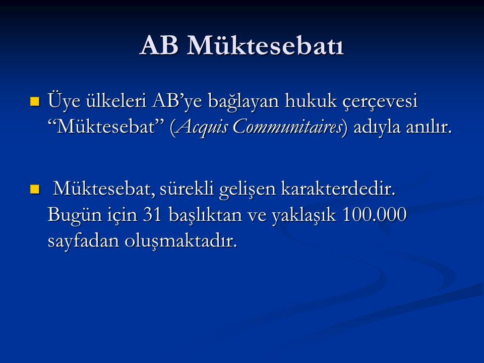 AB MüktesebatıÜye ülkeleri AB'ye bağlayan hukuk çerçevesi Müktesebat (Acquis Communitaires) adıyla anılır.