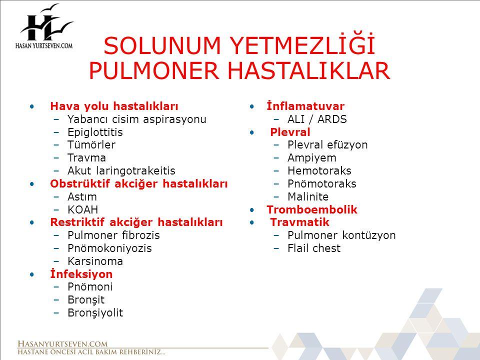 SOLUNUM YETMEZLİĞİ PULMONER HASTALIKLAR Hava yolu hastalıkları