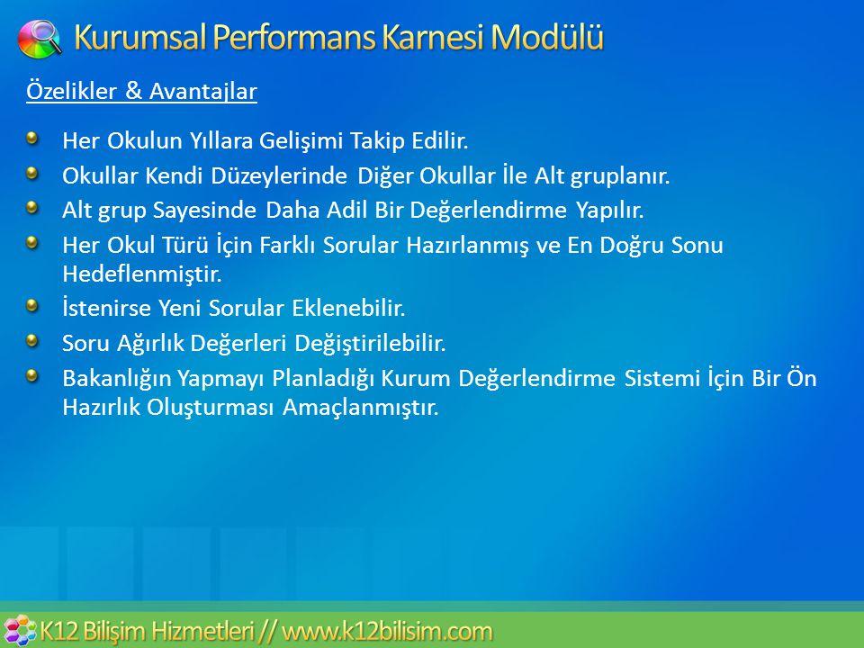 Kurumsal Performans Karnesi Modülü