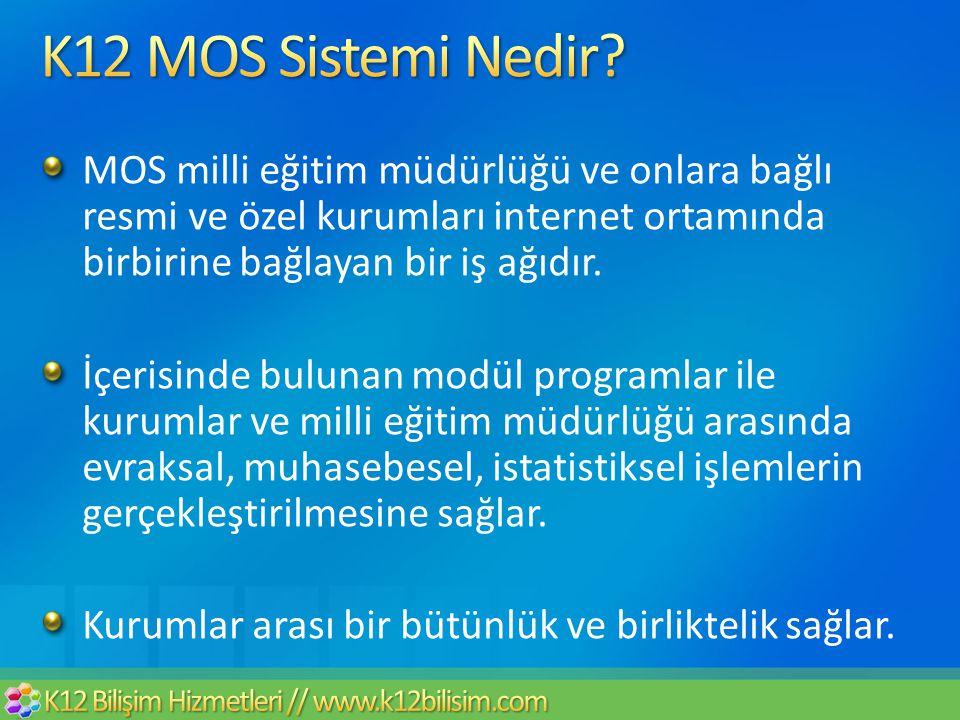 4/8/2017 12:15 AM K12 MOS Sistemi Nedir