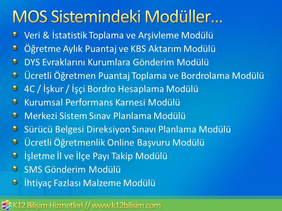 MOS Sistemindeki Modüller…